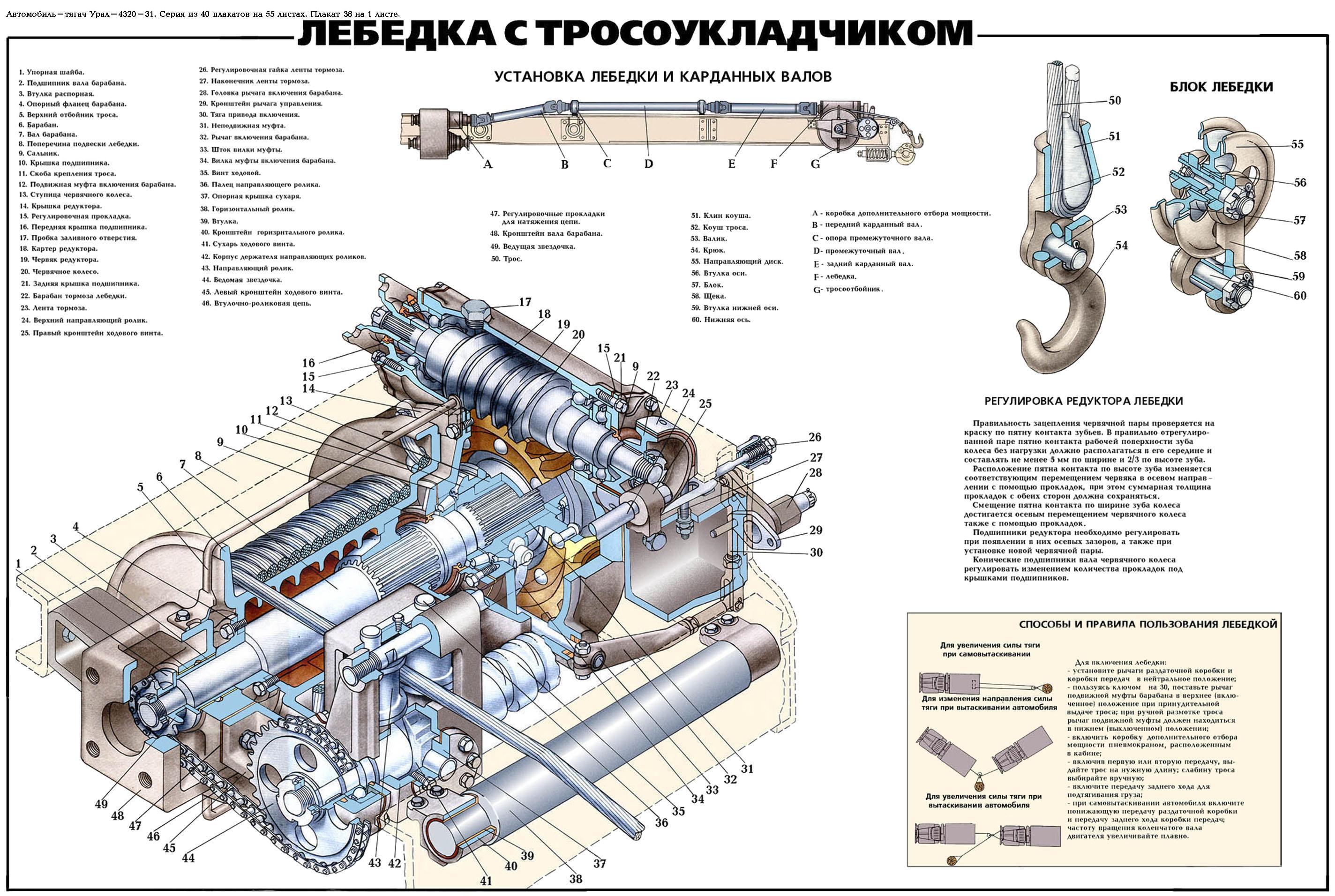 Химмотологическая карта автомобилей КамАЗ
